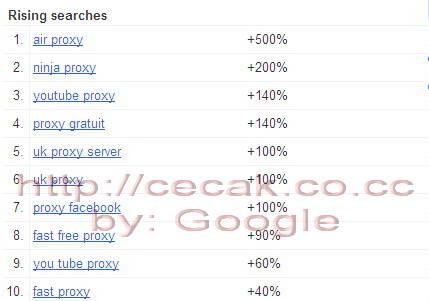 rising_search_proxy_world