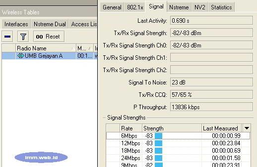 wifi-sinyal-802.11a